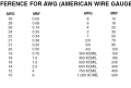 AWG to MM2