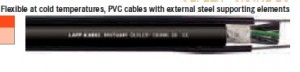 kabel crane surabaya