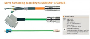 cable harnessing siemens