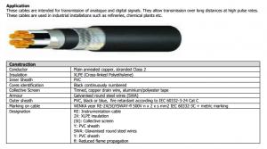 Jual kabel CU/XLPE/ISOS/PVC/SWA/PVC-FR-UV 500V - Banyak stok